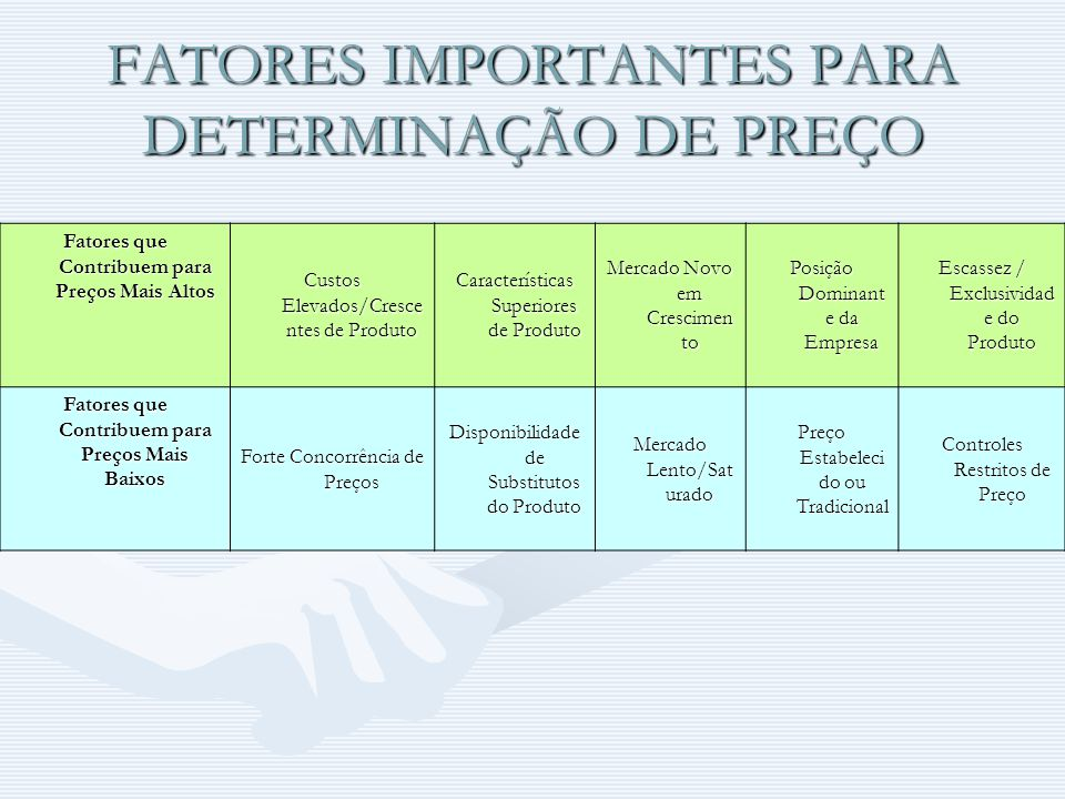 FATORES IMPORTANTES PARA DETERMINAÇÃO DE PREÇO