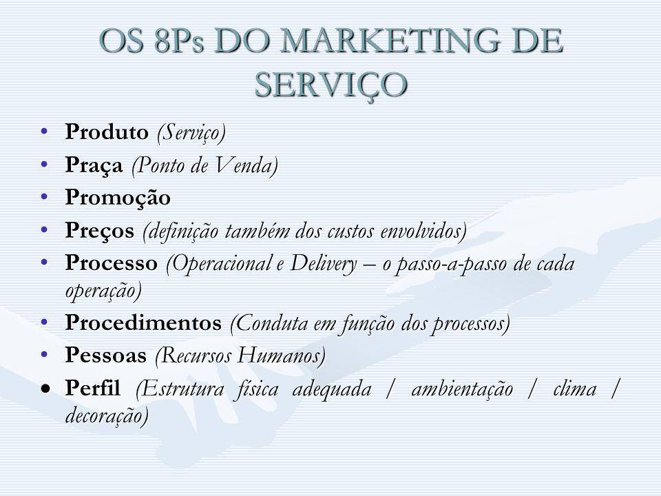 OS 8Ps DO MARKETING DE SERVIÇO