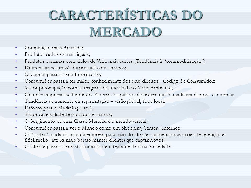 CARACTERÍSTICAS DO MERCADO