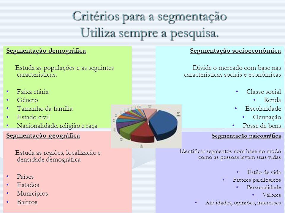 Critérios para a segmentação Utiliza sempre a pesquisa.
