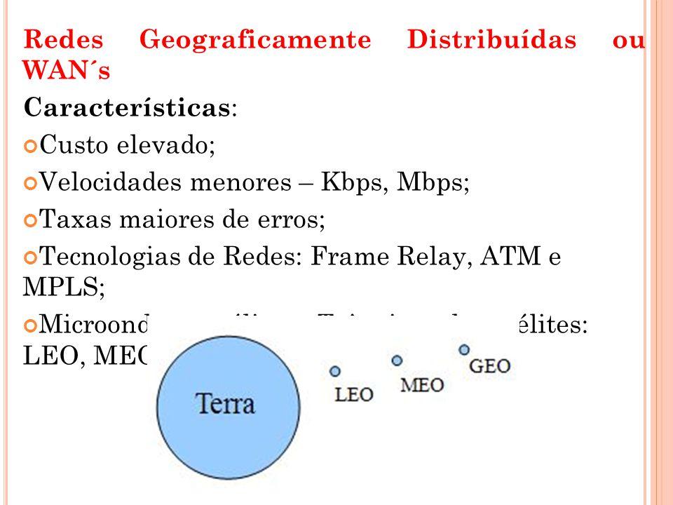 Redes Geograficamente Distribuídas ou WAN´s