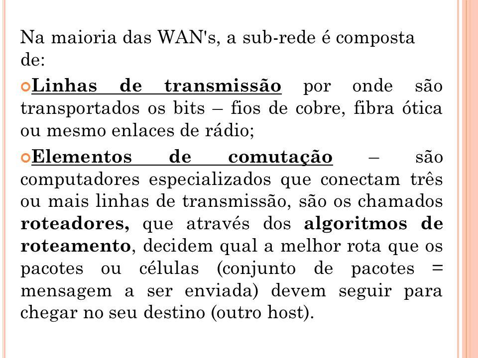 Na maioria das WAN s, a sub-rede é composta de: