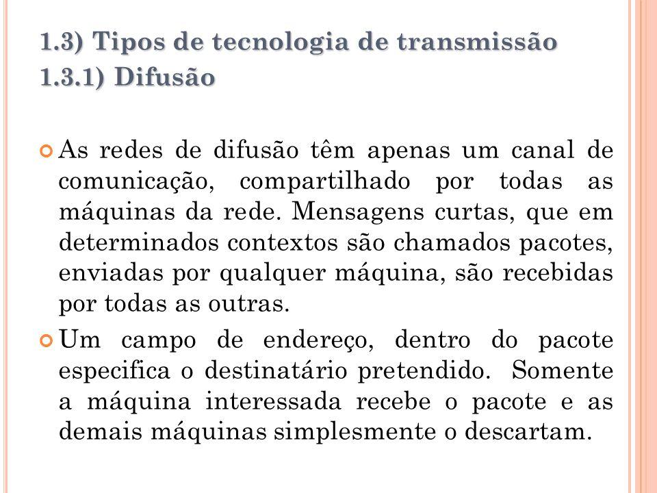 1.3) Tipos de tecnologia de transmissão