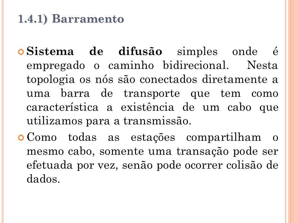 1.4.1) Barramento
