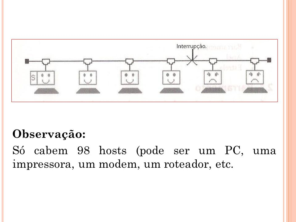Observação: Só cabem 98 hosts (pode ser um PC, uma impressora, um modem, um roteador, etc.