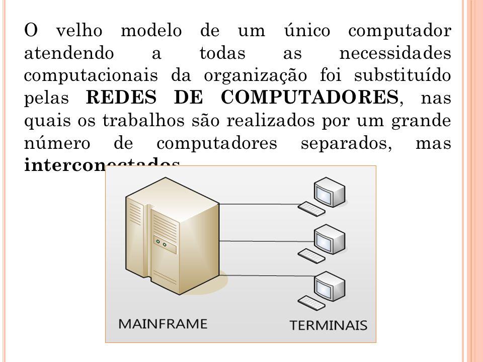 O velho modelo de um único computador atendendo a todas as necessidades computacionais da organização foi substituído pelas REDES DE COMPUTADORES, nas quais os trabalhos são realizados por um grande número de computadores separados, mas interconectados.