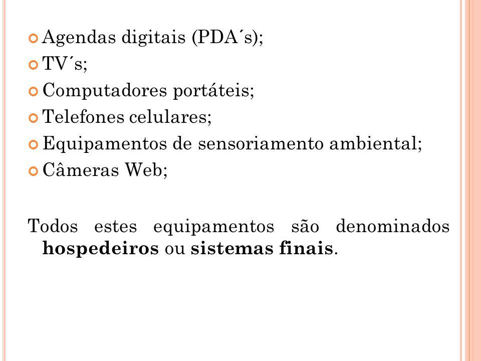 Agendas digitais (PDA´s);