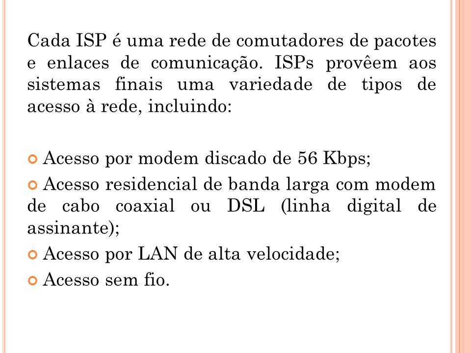 Cada ISP é uma rede de comutadores de pacotes e enlaces de comunicação