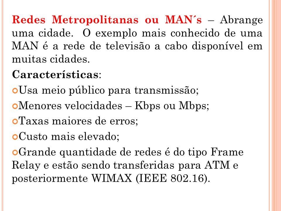 Redes Metropolitanas ou MAN´s – Abrange uma cidade