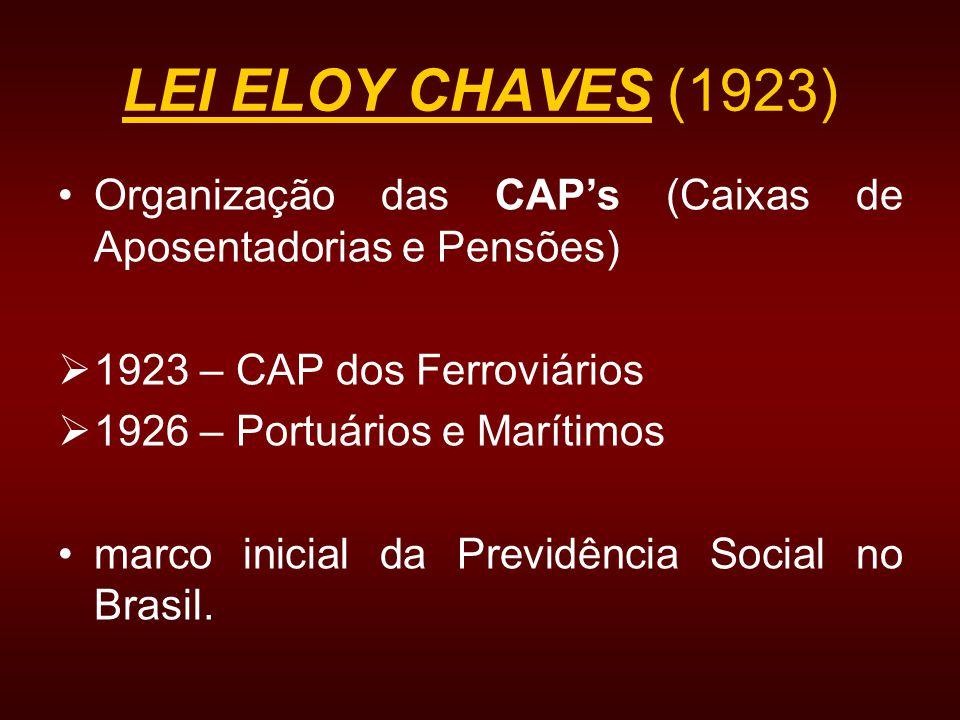 LEI ELOY CHAVES (1923) Organização das CAP's (Caixas de Aposentadorias e Pensões) 1923 – CAP dos Ferroviários.