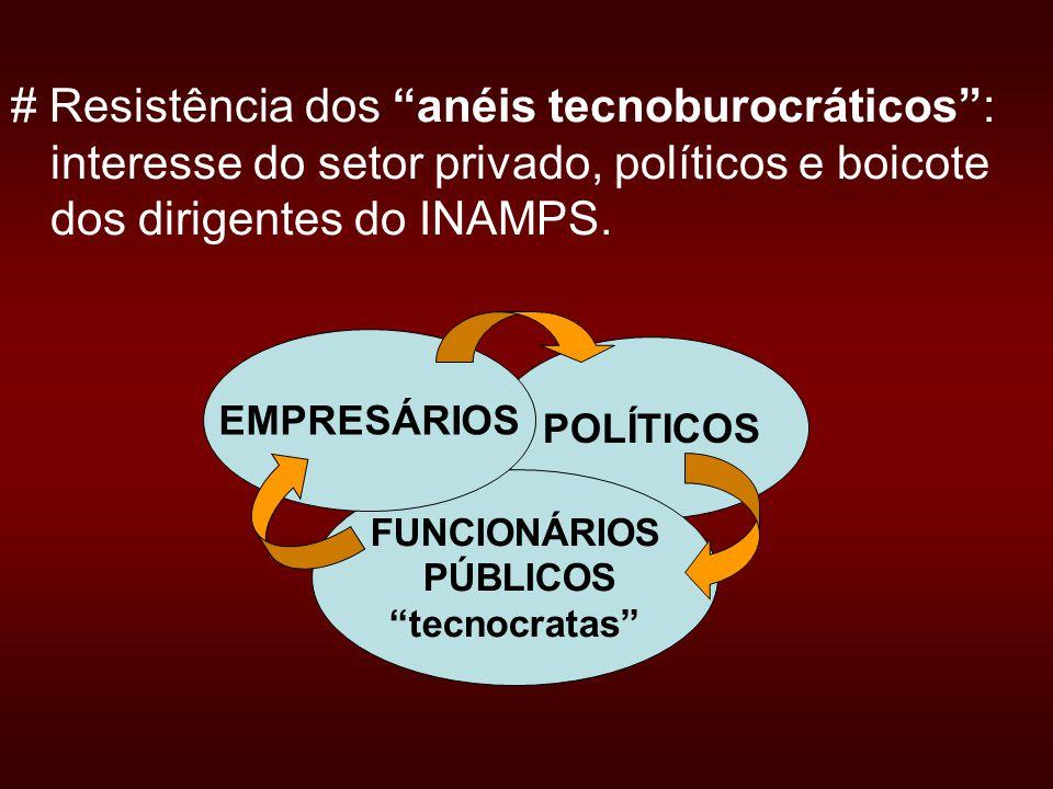 # Resistência dos anéis tecnoburocráticos : interesse do setor privado, políticos e boicote dos dirigentes do INAMPS.