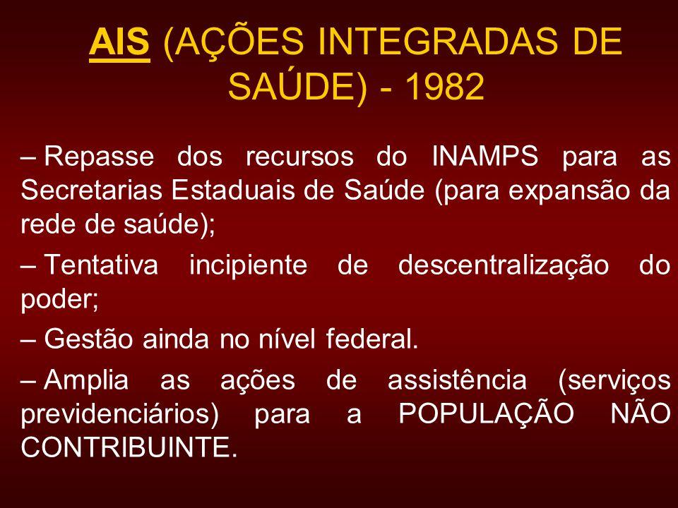 AIS (AÇÕES INTEGRADAS DE SAÚDE) - 1982