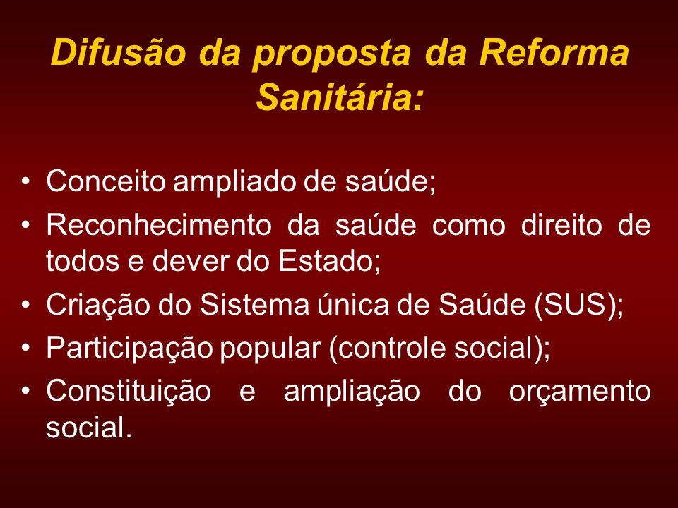 Difusão da proposta da Reforma Sanitária: