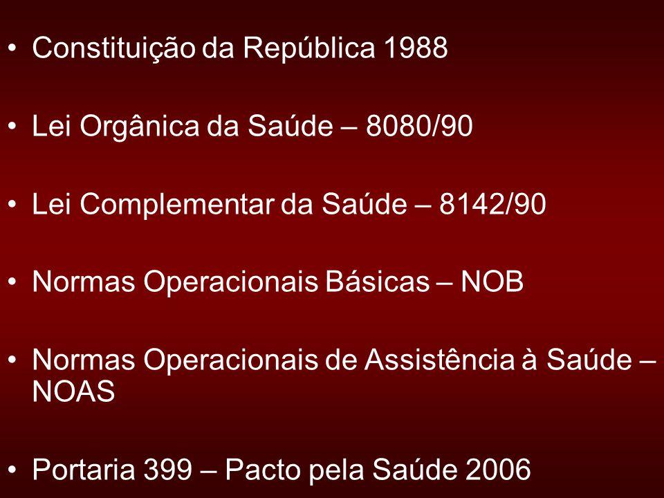Constituição da República 1988
