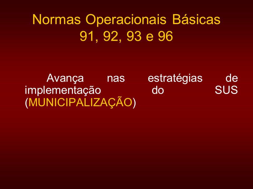 Normas Operacionais Básicas 91, 92, 93 e 96