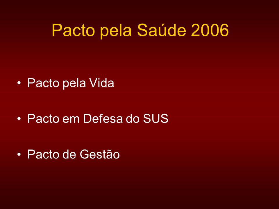 Pacto pela Saúde 2006 Pacto pela Vida Pacto em Defesa do SUS