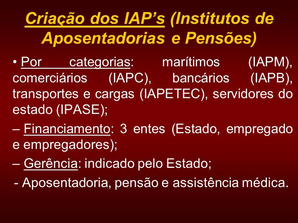 Criação dos IAP's (Institutos de Aposentadorias e Pensões)