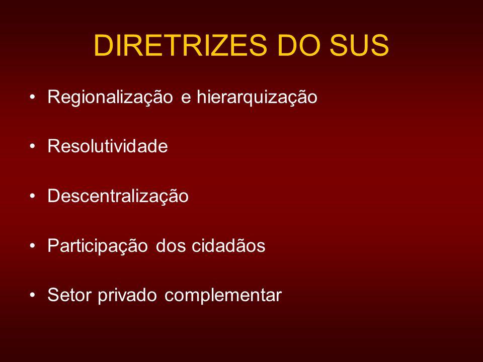DIRETRIZES DO SUS Regionalização e hierarquização Resolutividade