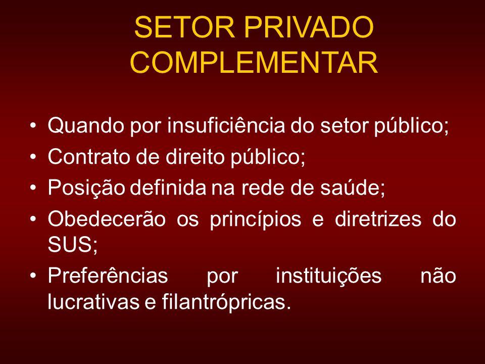 SETOR PRIVADO COMPLEMENTAR