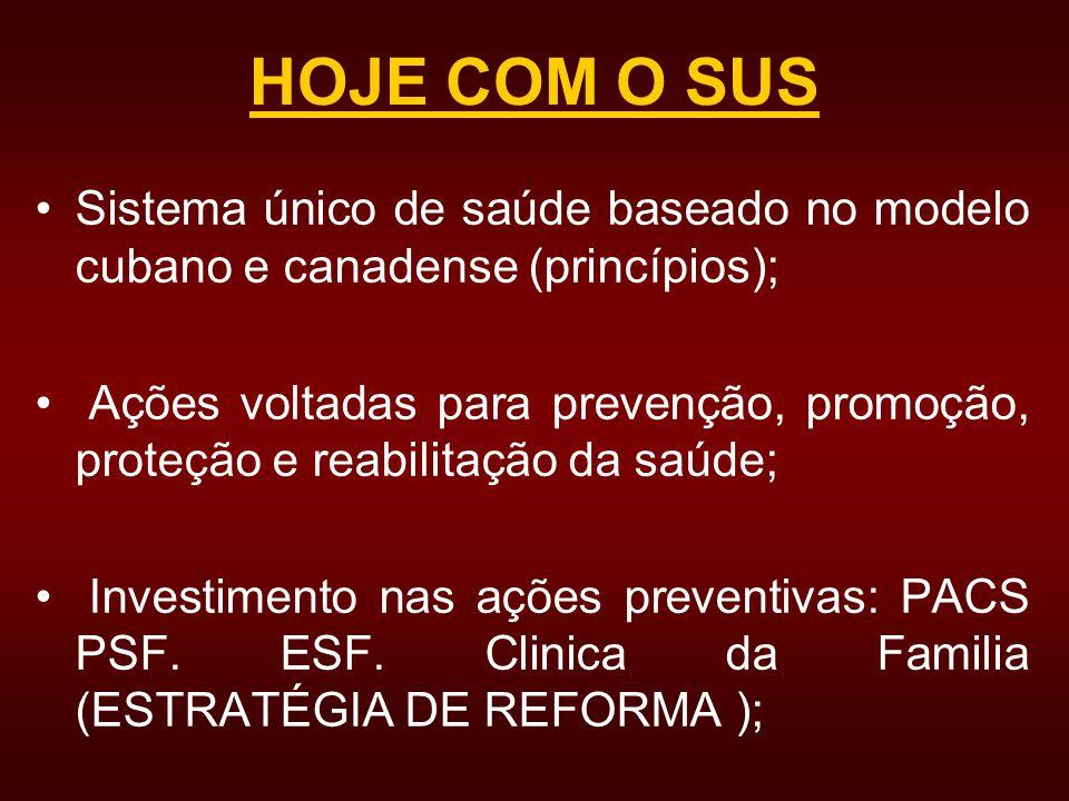 HOJE COM O SUS Sistema único de saúde baseado no modelo cubano e canadense (princípios);