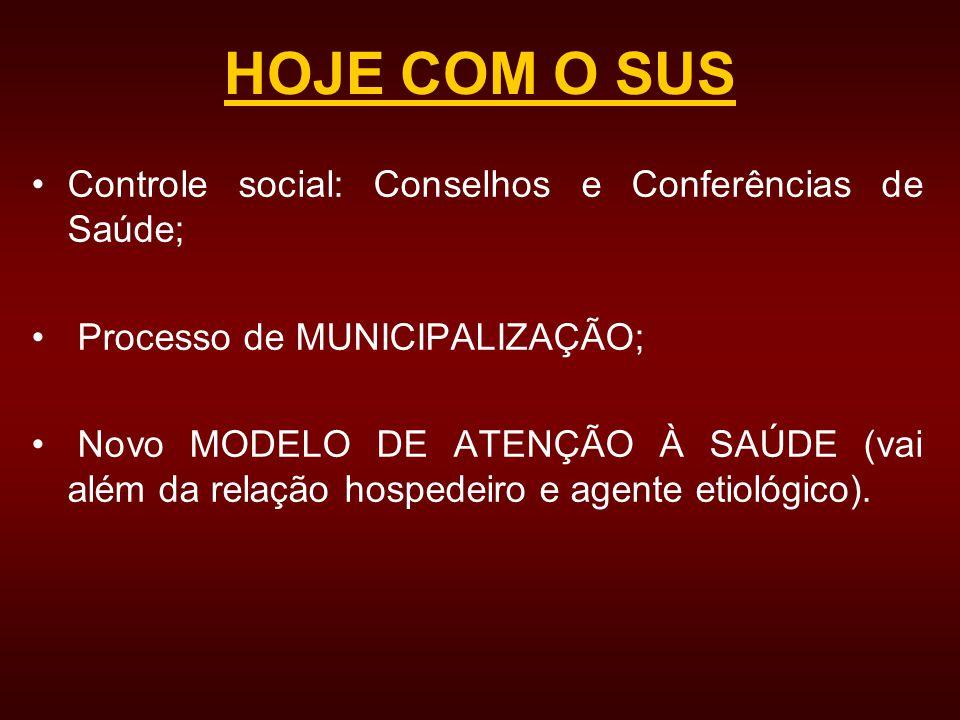 HOJE COM O SUS Controle social: Conselhos e Conferências de Saúde;