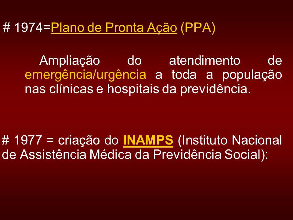 # 1974=Plano de Pronta Ação (PPA)
