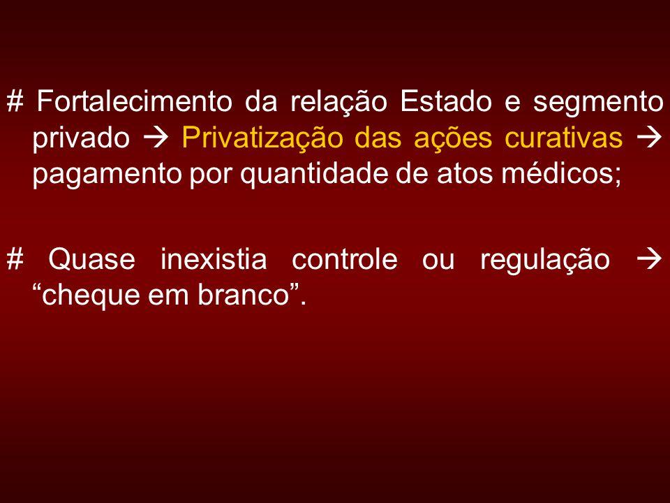 # Fortalecimento da relação Estado e segmento privado  Privatização das ações curativas  pagamento por quantidade de atos médicos;