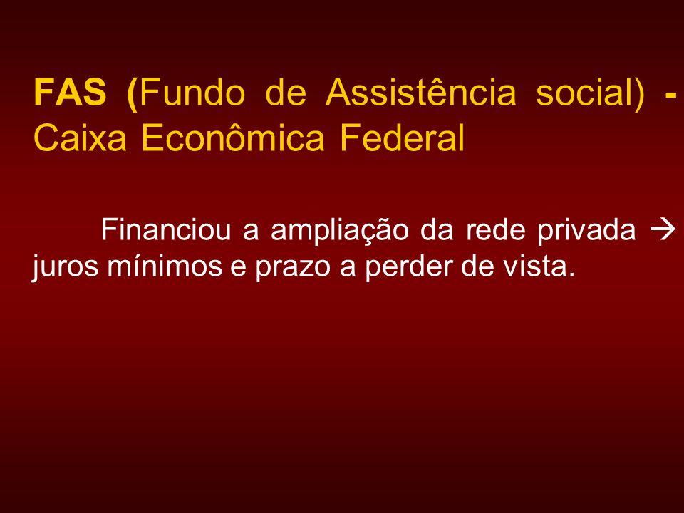 FAS (Fundo de Assistência social) - Caixa Econômica Federal