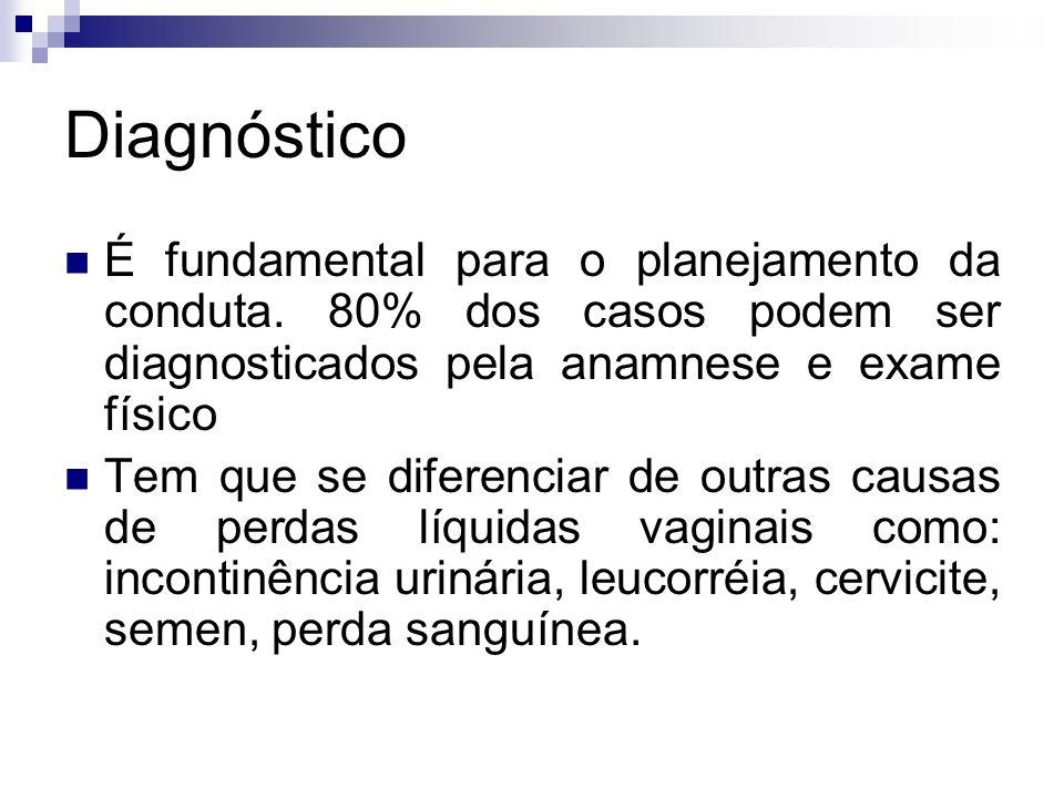 Diagnóstico É fundamental para o planejamento da conduta. 80% dos casos podem ser diagnosticados pela anamnese e exame físico.
