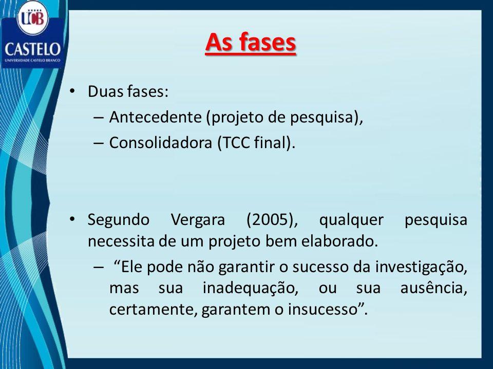As fases Duas fases: Antecedente (projeto de pesquisa),