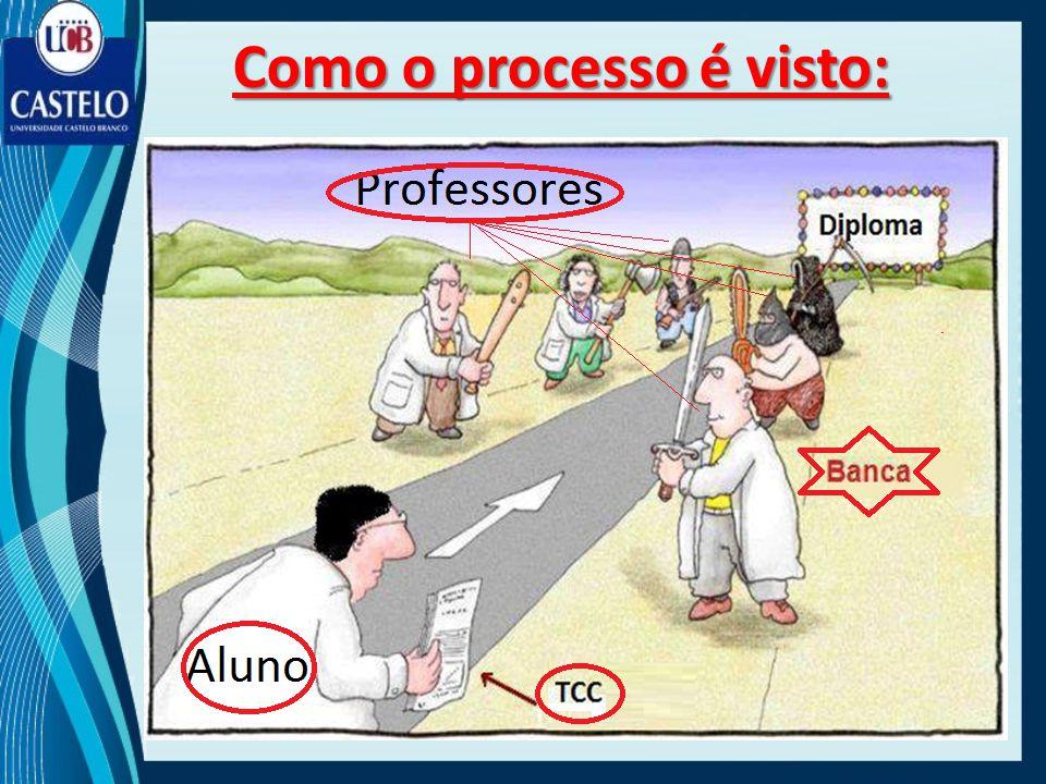 Como o processo é visto: