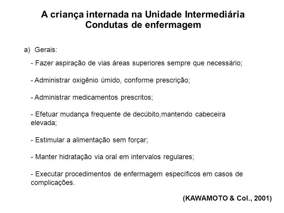 A criança internada na Unidade Intermediária Condutas de enfermagem
