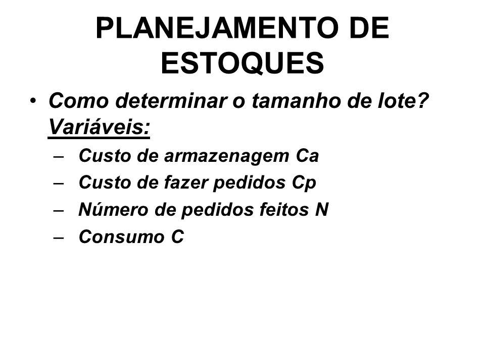 PLANEJAMENTO DE ESTOQUES