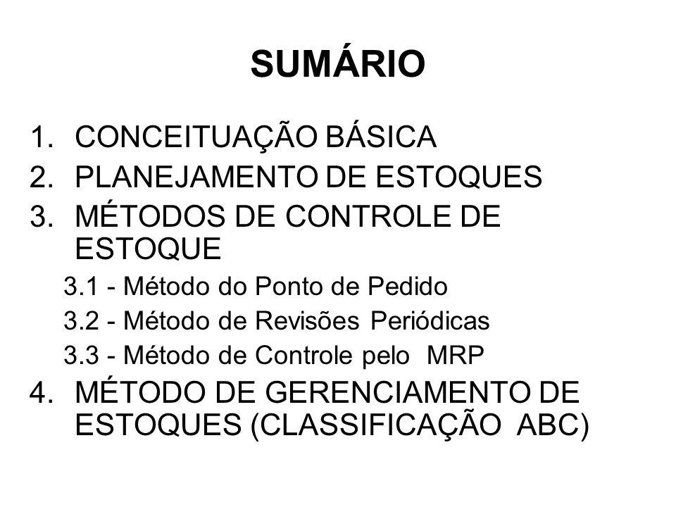 SUMÁRIO CONCEITUAÇÃO BÁSICA PLANEJAMENTO DE ESTOQUES