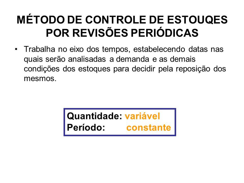 MÉTODO DE CONTROLE DE ESTOUQES POR REVISÕES PERIÓDICAS