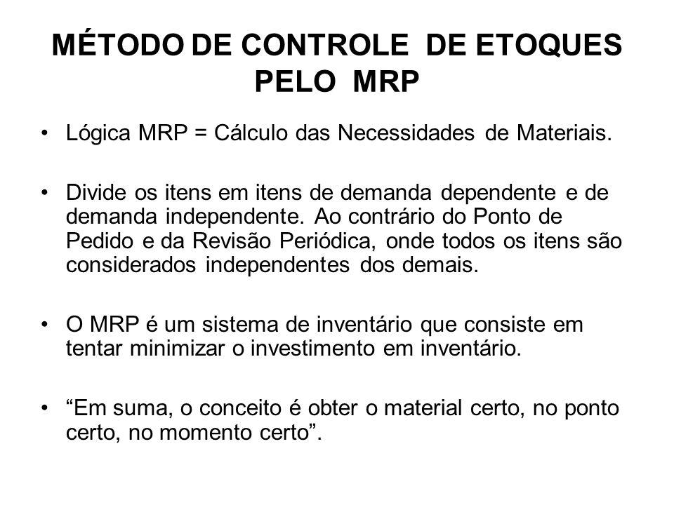 MÉTODO DE CONTROLE DE ETOQUES PELO MRP