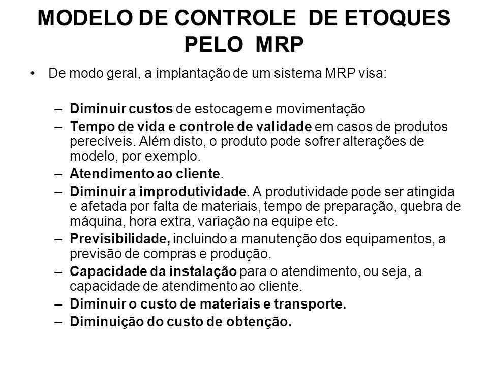 MODELO DE CONTROLE DE ETOQUES PELO MRP