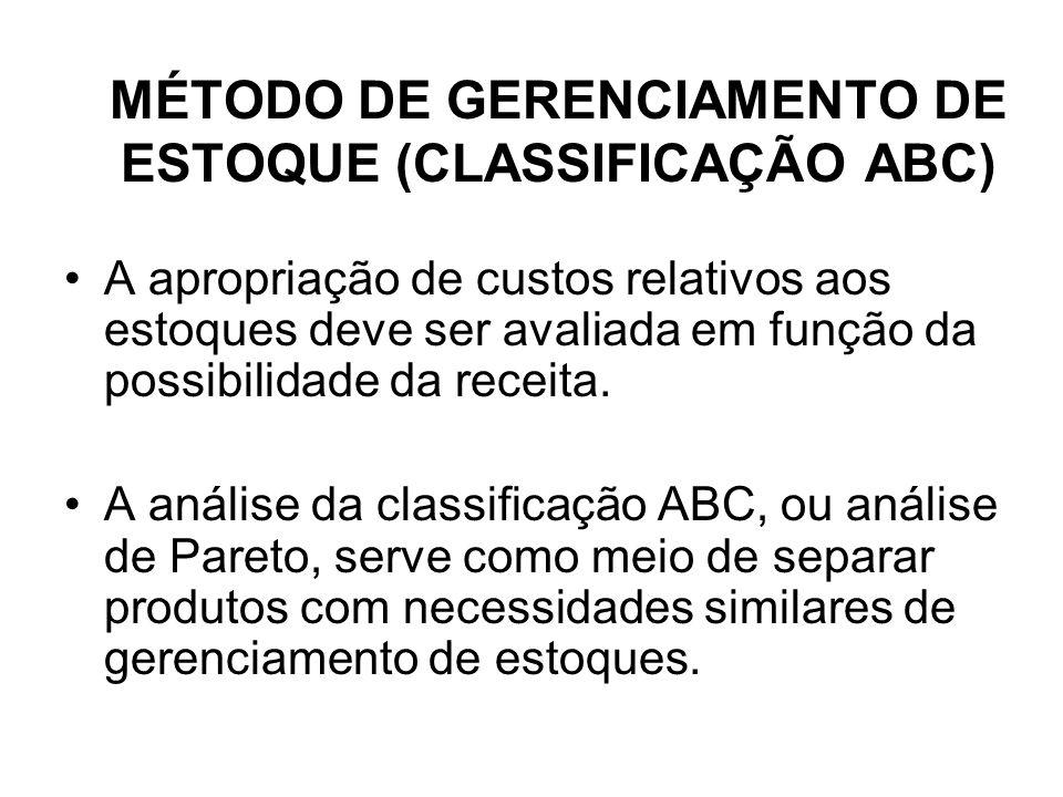 MÉTODO DE GERENCIAMENTO DE ESTOQUE (CLASSIFICAÇÃO ABC)