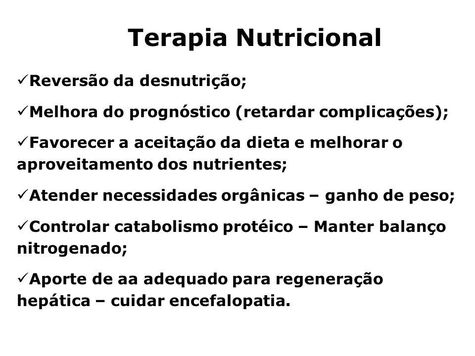 Terapia Nutricional Reversão da desnutrição;