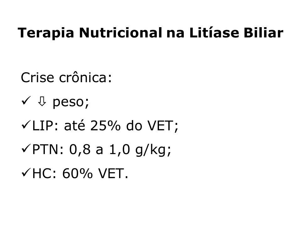 Terapia Nutricional na Litíase Biliar