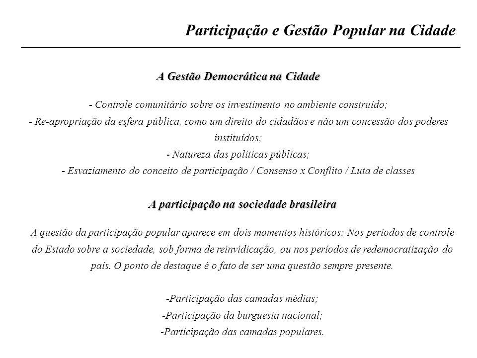 A Gestão Democrática na Cidade A participação na sociedade brasileira