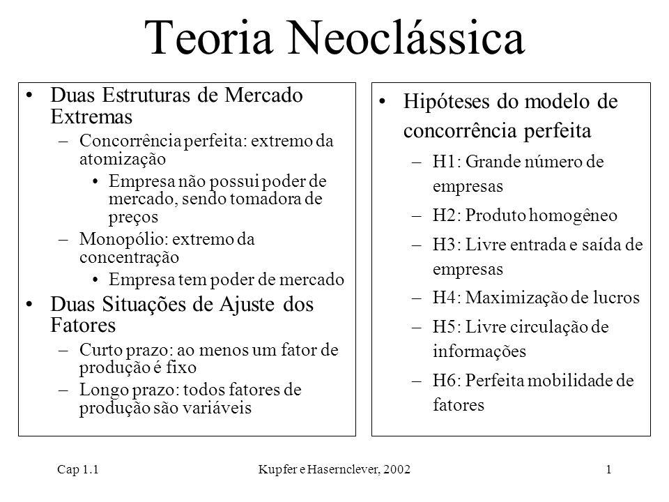 Teoria Neoclássica Duas Estruturas de Mercado Extremas