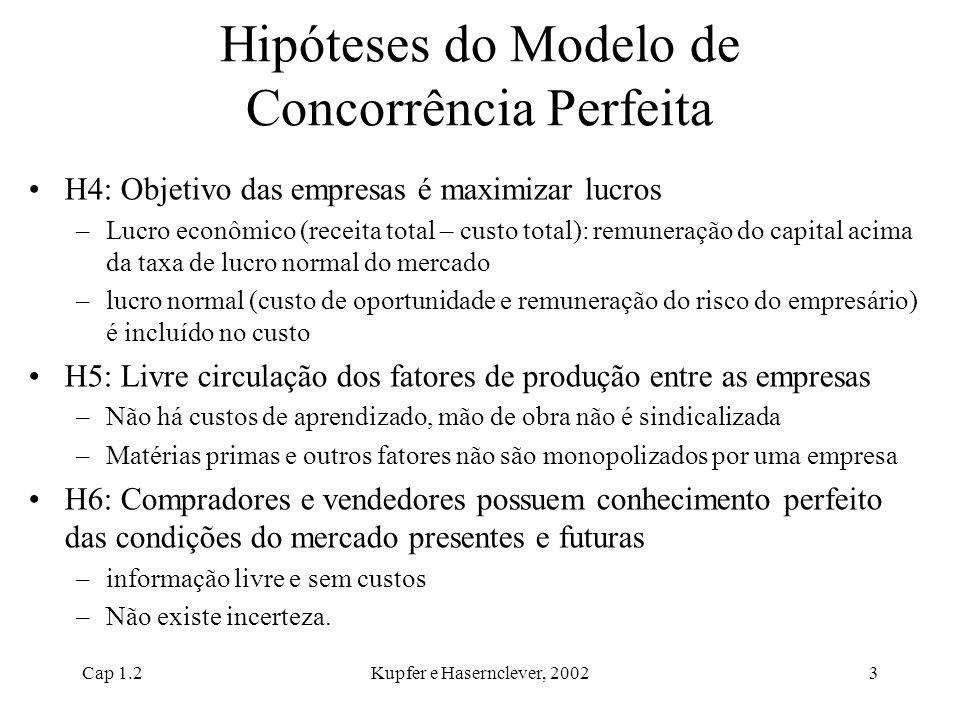 Hipóteses do Modelo de Concorrência Perfeita