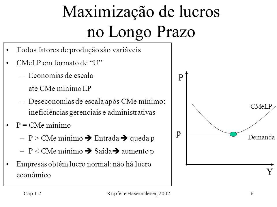 Maximização de lucros no Longo Prazo