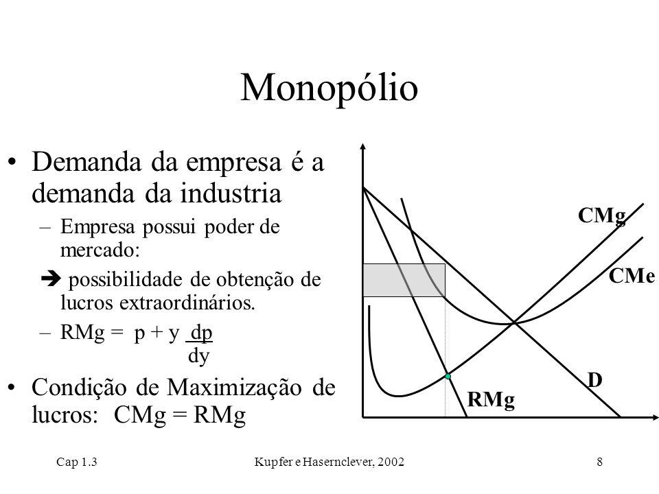 Monopólio Demanda da empresa é a demanda da industria