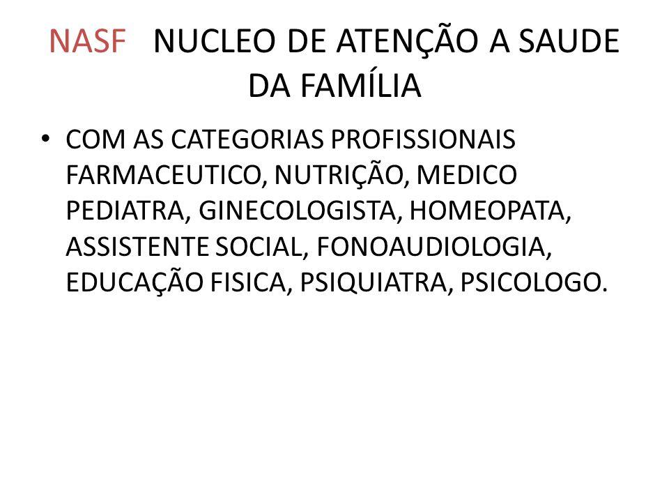 NASF NUCLEO DE ATENÇÃO A SAUDE DA FAMÍLIA