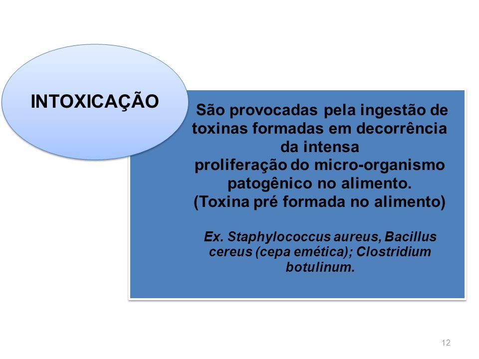 INTOXICAÇÃO São provocadas pela ingestão de toxinas formadas em decorrência da intensa. proliferação do micro-organismo patogênico no alimento.