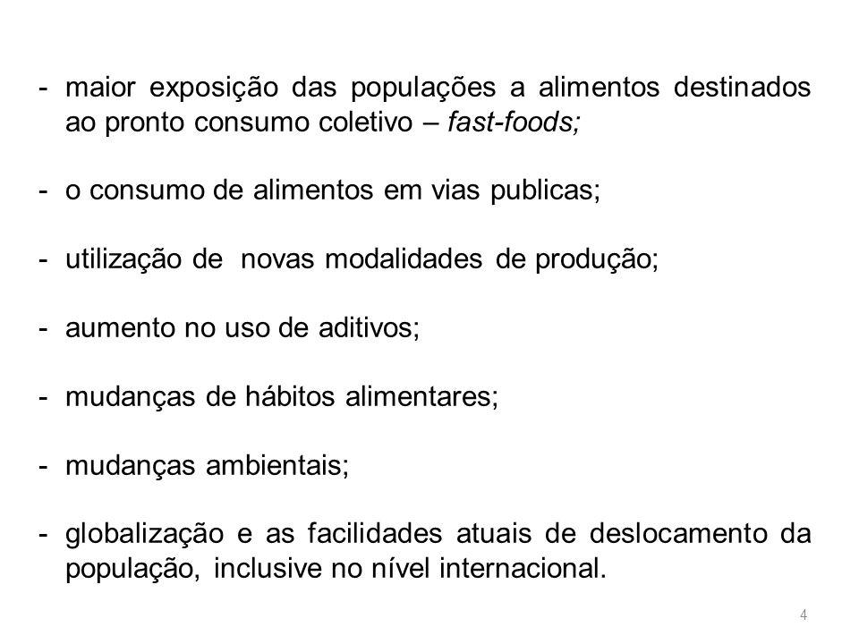 maior exposição das populações a alimentos destinados ao pronto consumo coletivo – fast-foods;