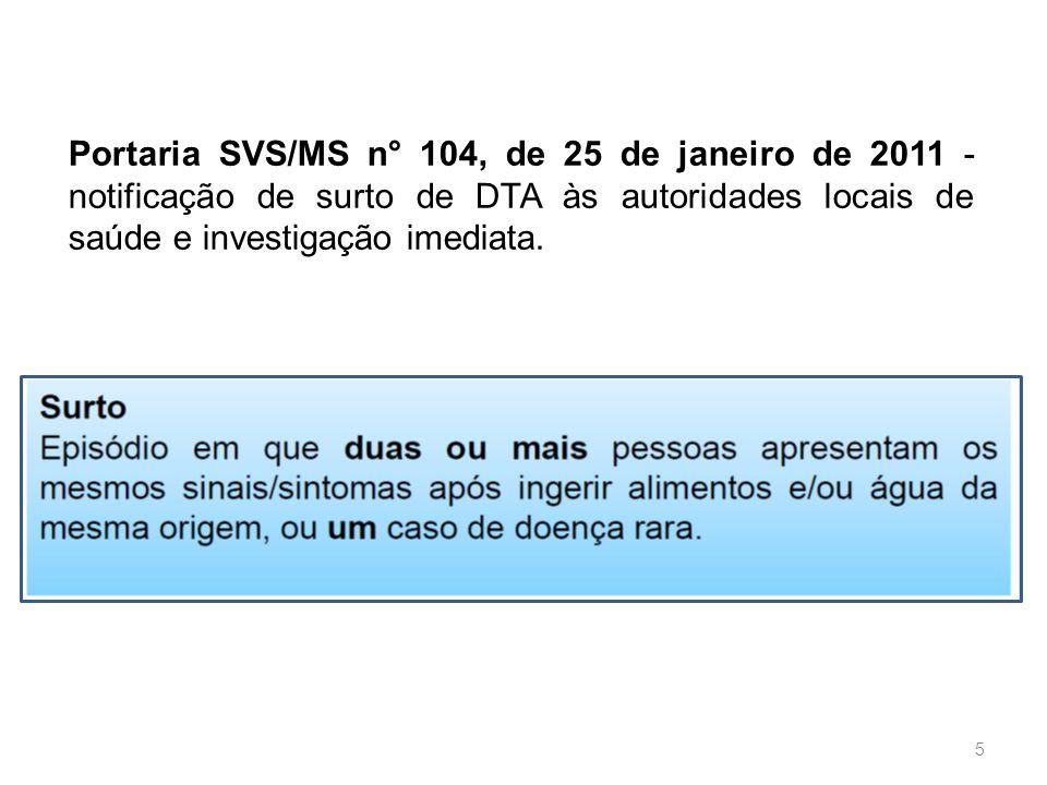 Portaria SVS/MS n° 104, de 25 de janeiro de 2011 - notificação de surto de DTA às autoridades locais de saúde e investigação imediata.