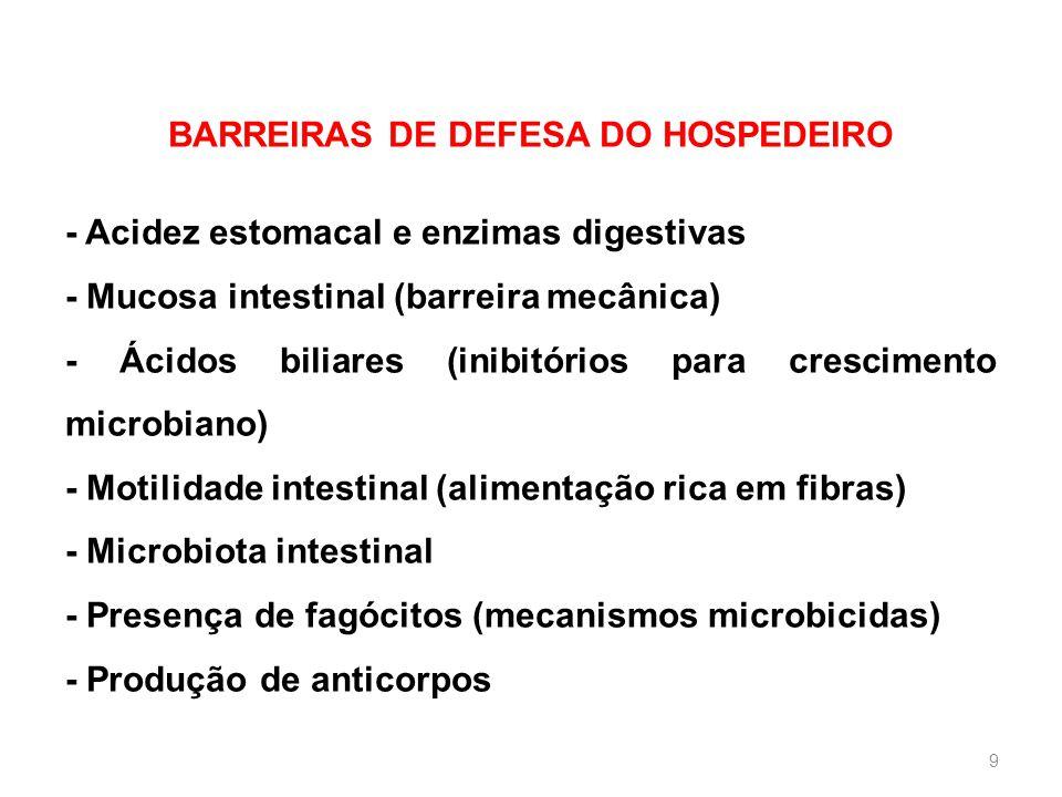 BARREIRAS DE DEFESA DO HOSPEDEIRO